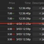 賣出輝瑞 PFE CALL 選擇權,獲利結算+102.31%